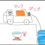 竹塩づくりの構想 その1